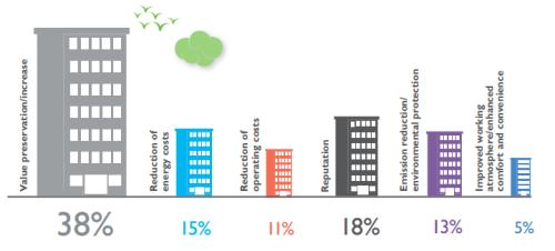 primer-beneficio-mercado-inmobiliario